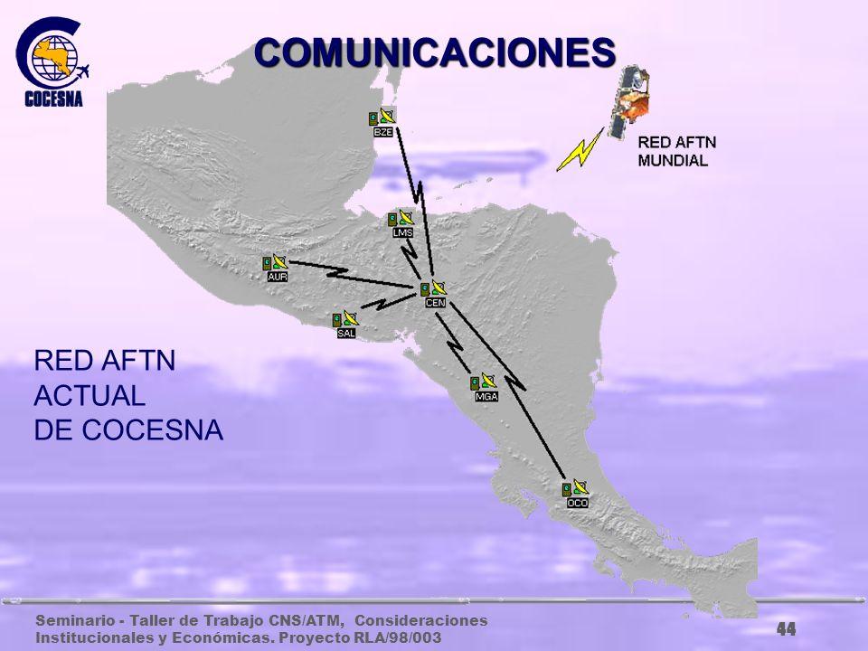 Seminario - Taller de Trabajo CNS/ATM, Consideraciones Institucionales y Económicas. Proyecto RLA/98/003 43 COBERTURA DE LA RED AMS EN VHF, FL200 COMU