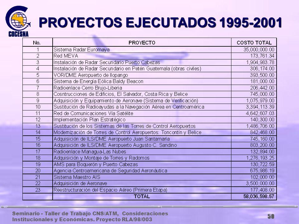 Seminario - Taller de Trabajo CNS/ATM, Consideraciones Institucionales y Económicas. Proyecto RLA/98/003 49 PROYECTOS DE INVERSIÓN