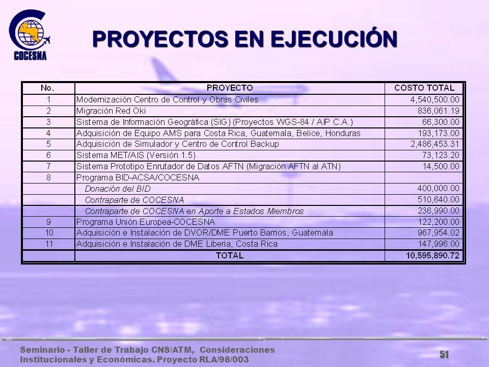 Seminario - Taller de Trabajo CNS/ATM, Consideraciones Institucionales y Económicas. Proyecto RLA/98/003 50 PROYECTOS EJECUTADOS 1995-2001