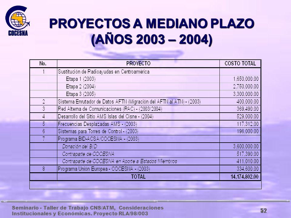 Seminario - Taller de Trabajo CNS/ATM, Consideraciones Institucionales y Económicas. Proyecto RLA/98/003 51 PROYECTOS EN EJECUCIÓN