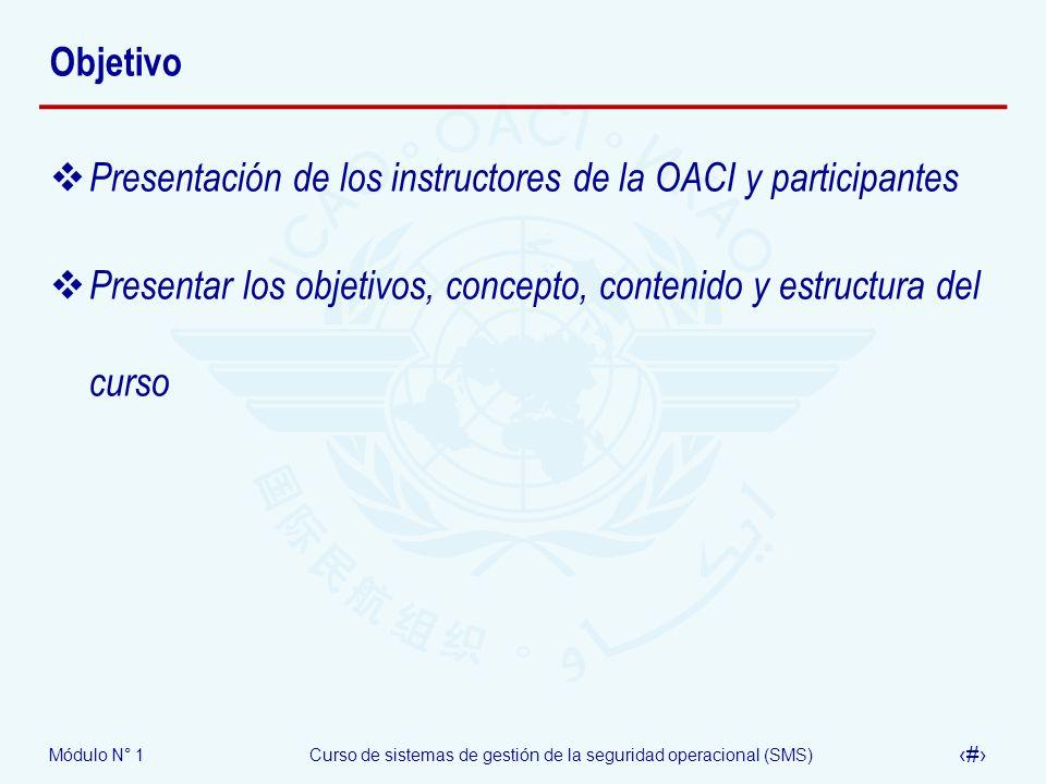 Módulo N° 1Curso de sistemas de gestión de la seguridad operacional (SMS) 4 Contenido Parte I – Presentación de instructores de la OACI y participantes Parte II – Objetivos, concepto, contenido y estructura del curso Parte III – Información administrativa Parte IV – Procedimientos de evaluación