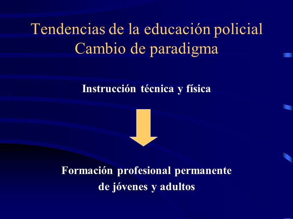 Tendencias de la educación policial Cambio de paradigma Instrucción técnica y física Formación profesional permanente de jóvenes y adultos
