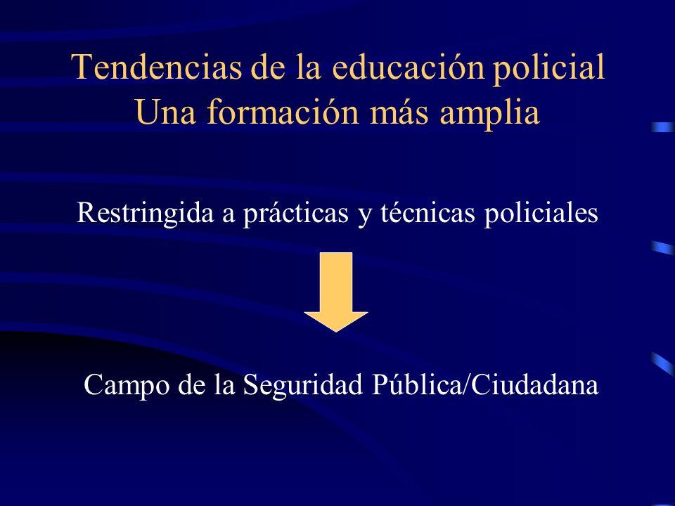 Tendencias de la educación policial Una formación más amplia Restringida a prácticas y técnicas policiales Campo de la Seguridad Pública/Ciudadana