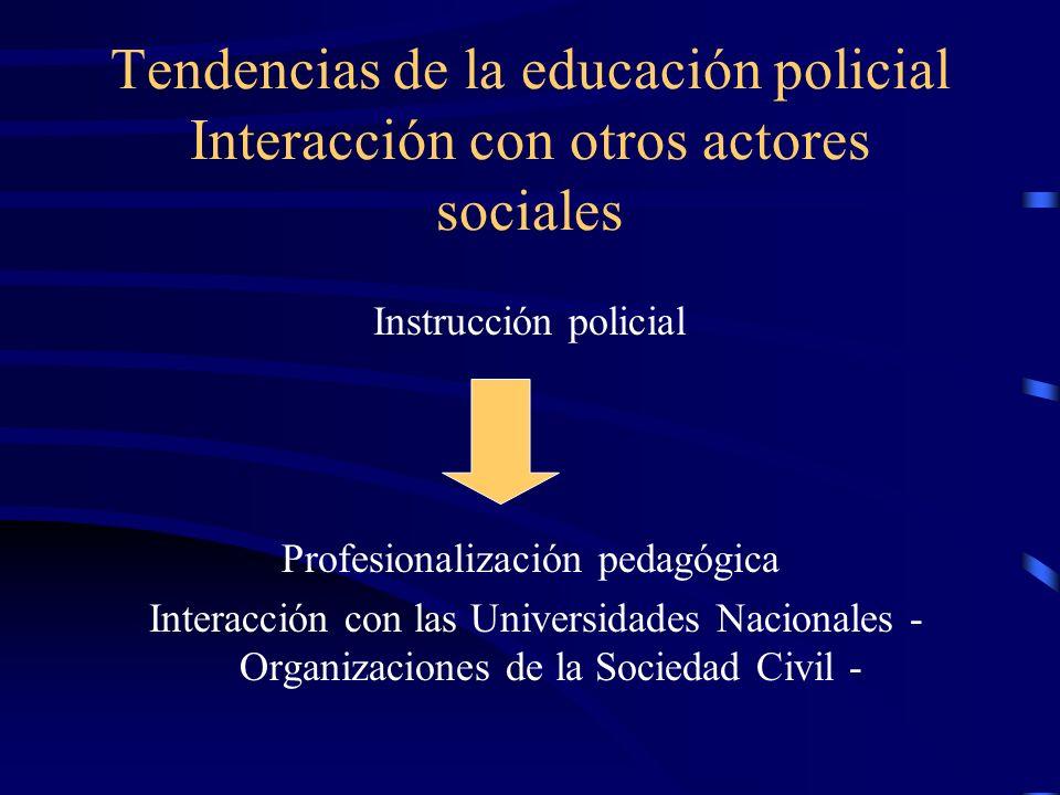 Tendencias de la educación policial Interacción con otros actores sociales Instrucción policial Profesionalización pedagógica Interacción con las Univ
