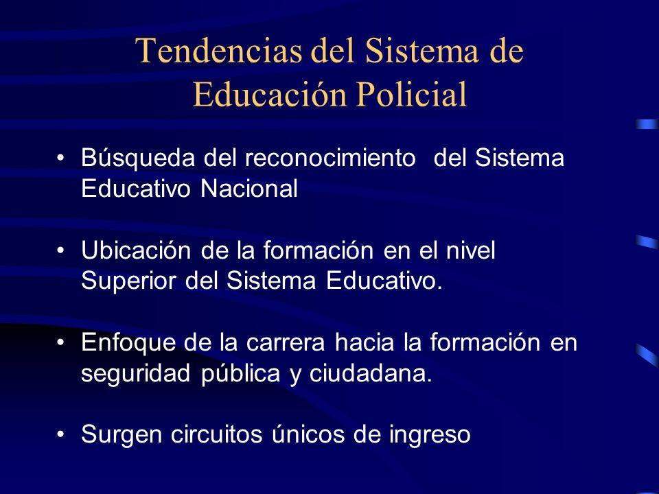 Tendencias del Sistema de Educación Policial Búsqueda del reconocimiento del Sistema Educativo Nacional Ubicación de la formación en el nivel Superior