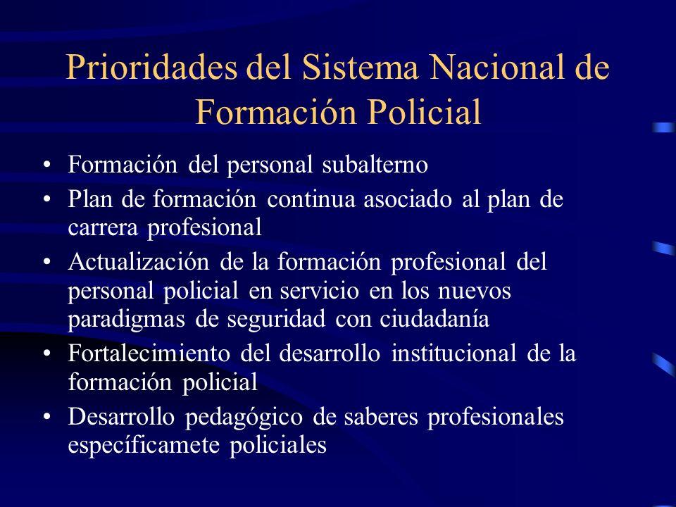 Prioridades del Sistema Nacional de Formación Policial Formación del personal subalterno Plan de formación continua asociado al plan de carrera profes