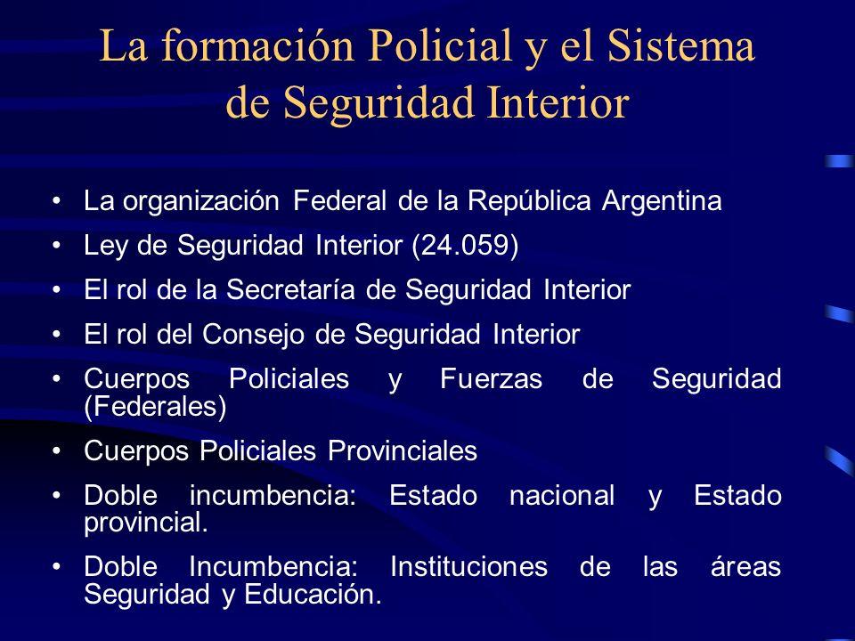 La formación Policial y el Sistema de Seguridad Interior La organización Federal de la República Argentina Ley de Seguridad Interior (24.059) El rol d