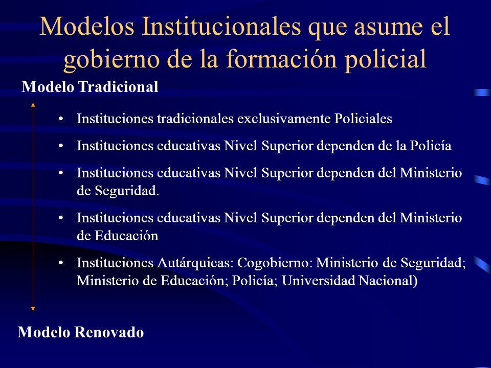 Modelos Institucionales que asume el gobierno de la formación policial Instituciones tradicionales exclusivamente Policiales Instituciones educativas