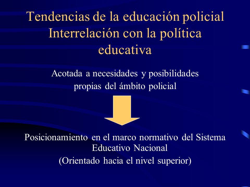 Tendencias de la educación policial Interrelación con la política educativa Acotada a necesidades y posibilidades propias del ámbito policial Posicion