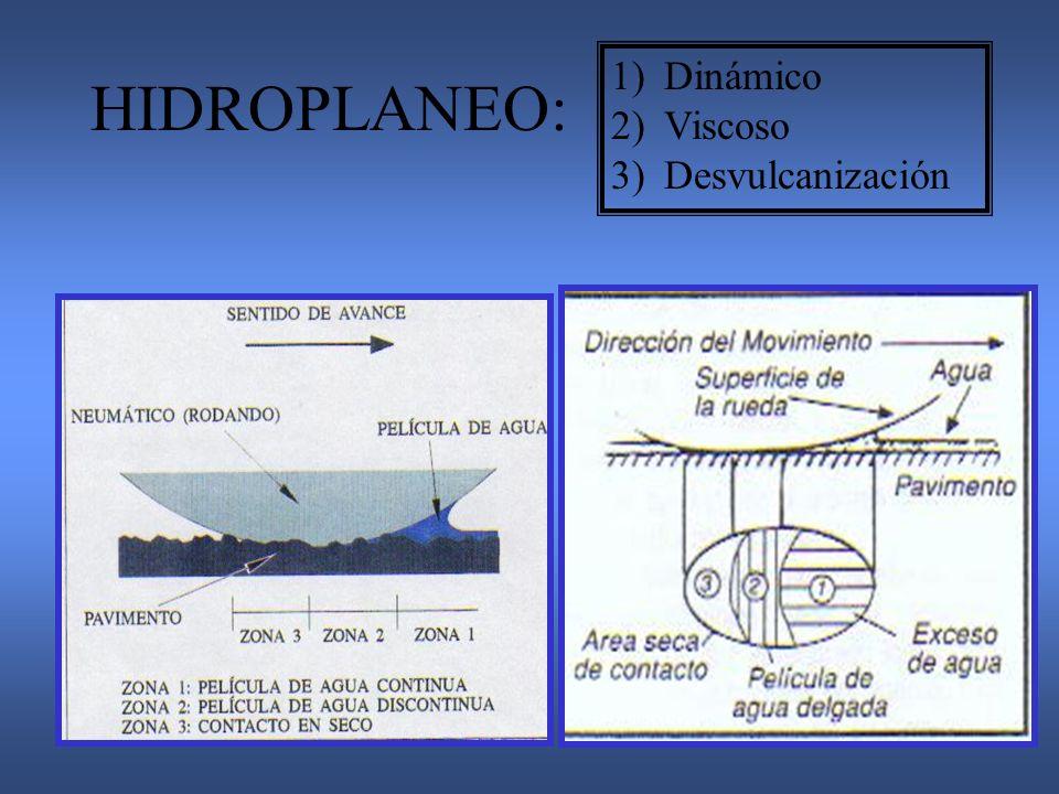 Caso Aeropuerto Jorge Newbery Operaciones diarias: Hasta el 2001: 400 Actualmente: menos de 300 Se media coeficiente de fricción cada 15 días Se descontaminaba caucho todas las noches.