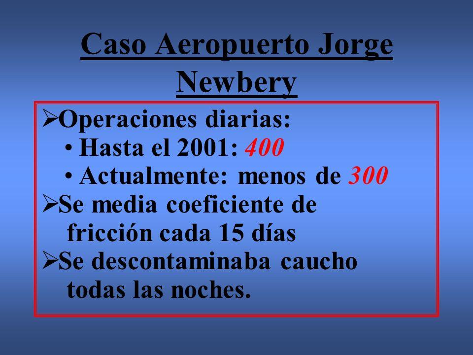 Caso Aeropuerto Jorge Newbery Operaciones diarias: Hasta el 2001: 400 Actualmente: menos de 300 Se media coeficiente de fricción cada 15 días Se desco