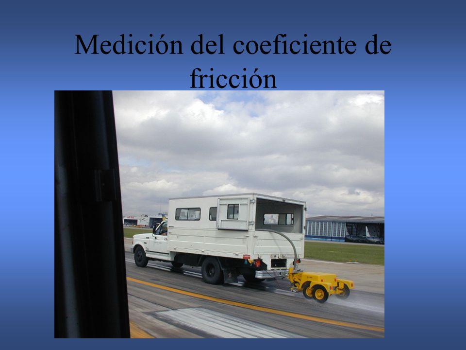 Medición del coeficiente de fricción