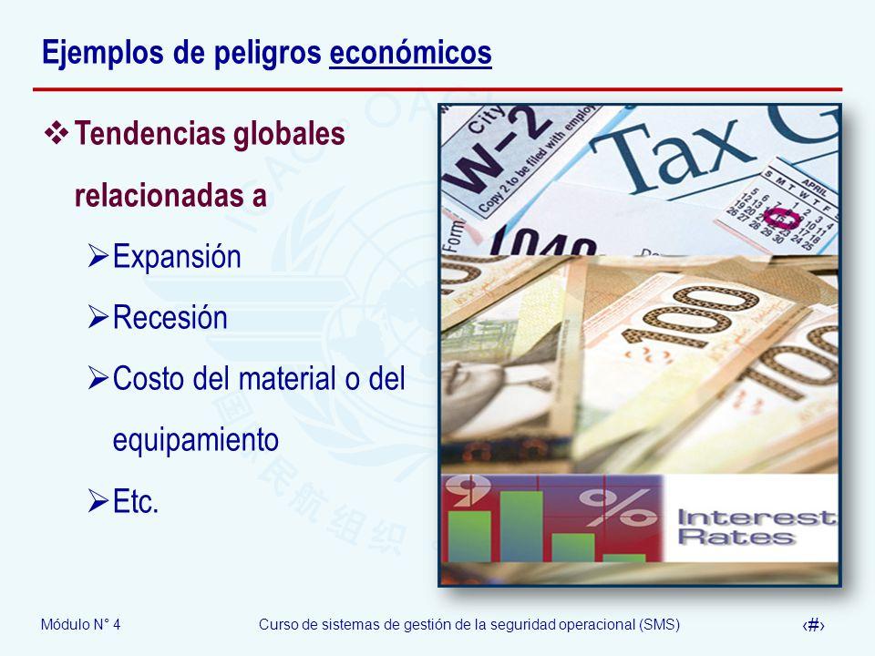Módulo N° 4Curso de sistemas de gestión de la seguridad operacional (SMS) 11 Ejemplos de peligros económicos Tendencias globales relacionadas a Expans