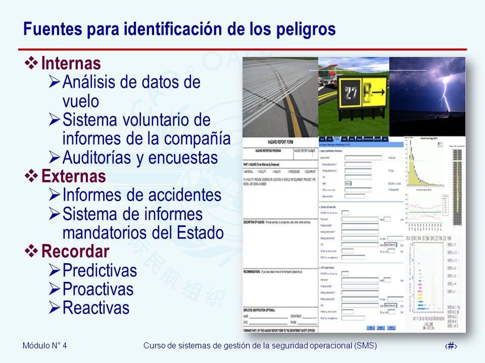 Módulo N° 4Curso de sistemas de gestión de la seguridad operacional (SMS) 15 Fuentes para identificación de los peligros Internas Análisis de datos de