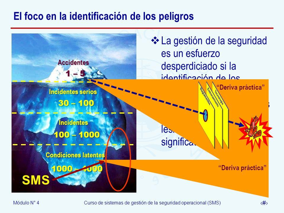 Módulo N° 4Curso de sistemas de gestión de la seguridad operacional (SMS) 23 El foco en la identificación de los peligros La gestión de la seguridad e