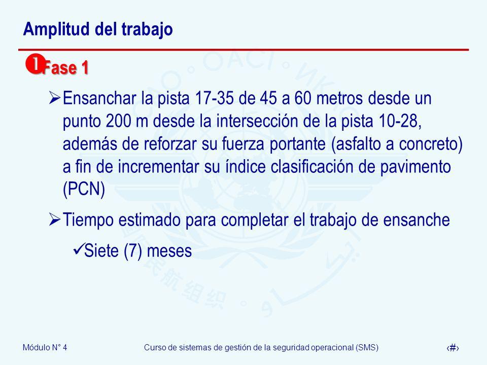 Módulo N° 4Curso de sistemas de gestión de la seguridad operacional (SMS) 33 Amplitud del trabajo Fase 1 Fase 1 Ensanchar la pista 17-35 de 45 a 60 me