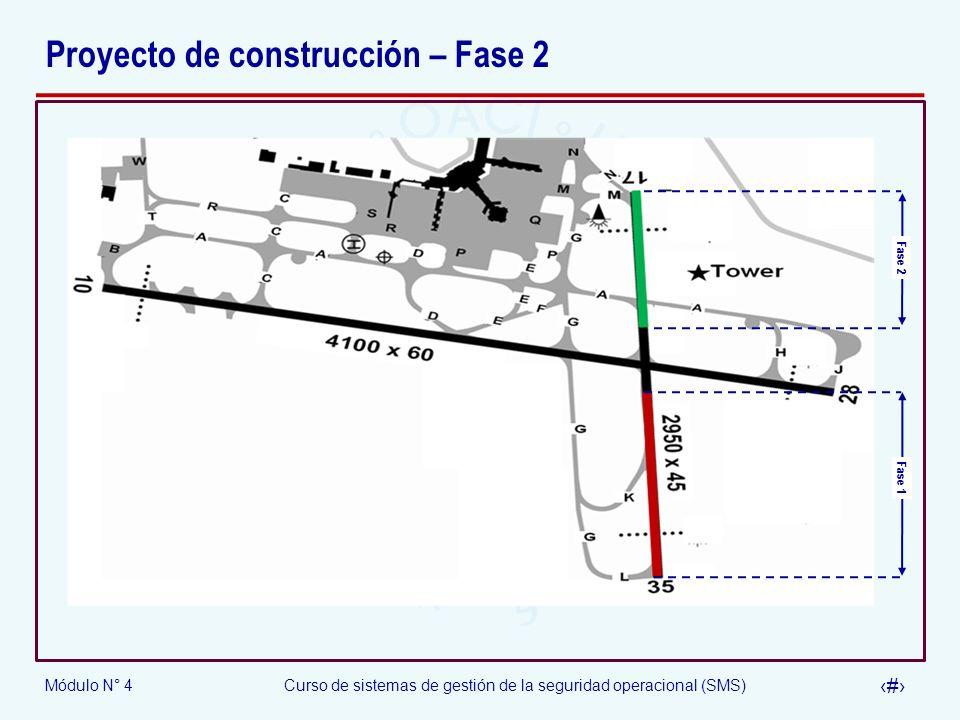 Módulo N° 4Curso de sistemas de gestión de la seguridad operacional (SMS) 34 Proyecto de construcción – Fase 2 Fase 2 Fase 1