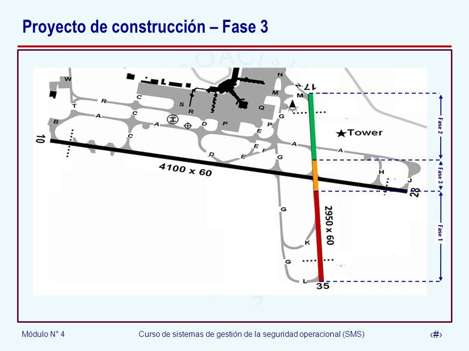 Módulo N° 4Curso de sistemas de gestión de la seguridad operacional (SMS) 36 Proyecto de construcción – Fase 3 Fase 2 Fase 1 Fase 3