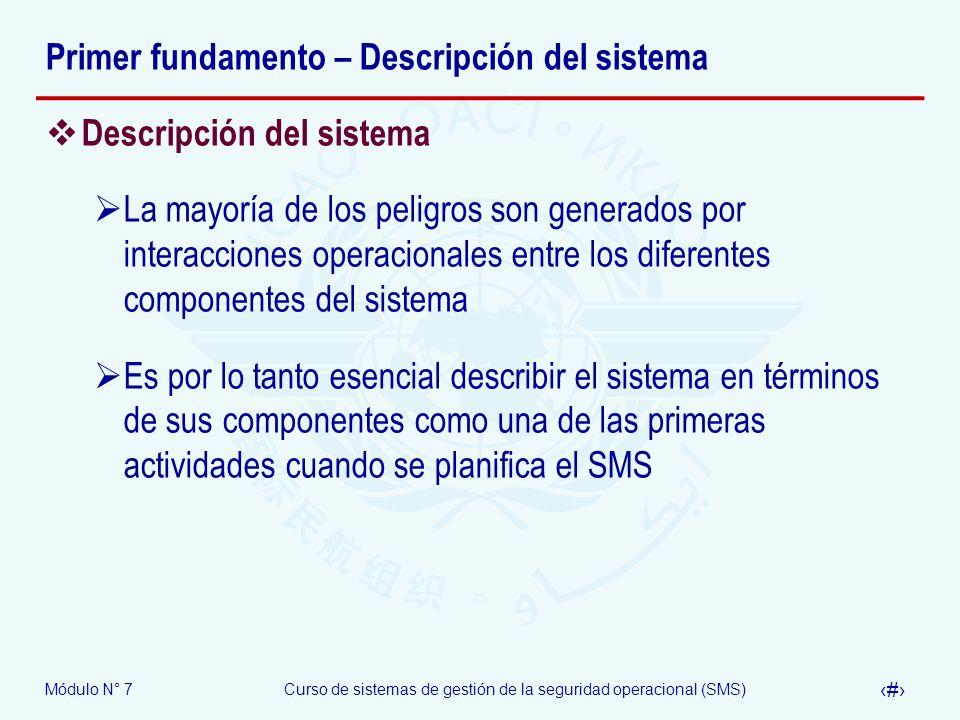 Módulo N° 7Curso de sistemas de gestión de la seguridad operacional (SMS) 11 Primer fundamento – Descripción del sistema Descripción del sistema La ma