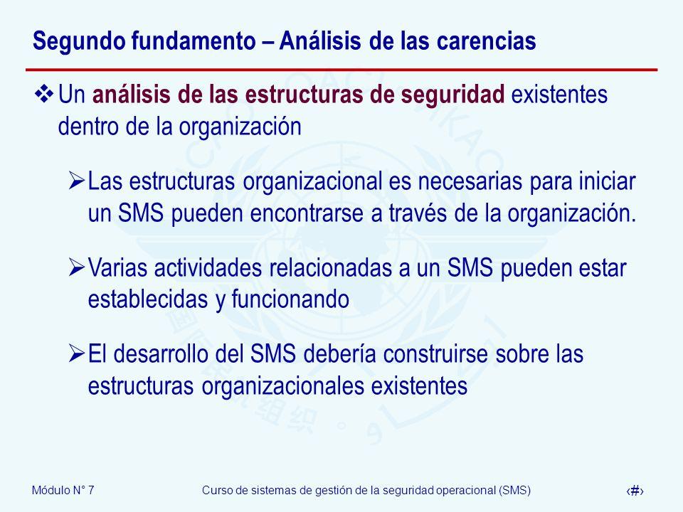 Módulo N° 7Curso de sistemas de gestión de la seguridad operacional (SMS) 13 Segundo fundamento – Análisis de las carencias Un análisis de las estruct