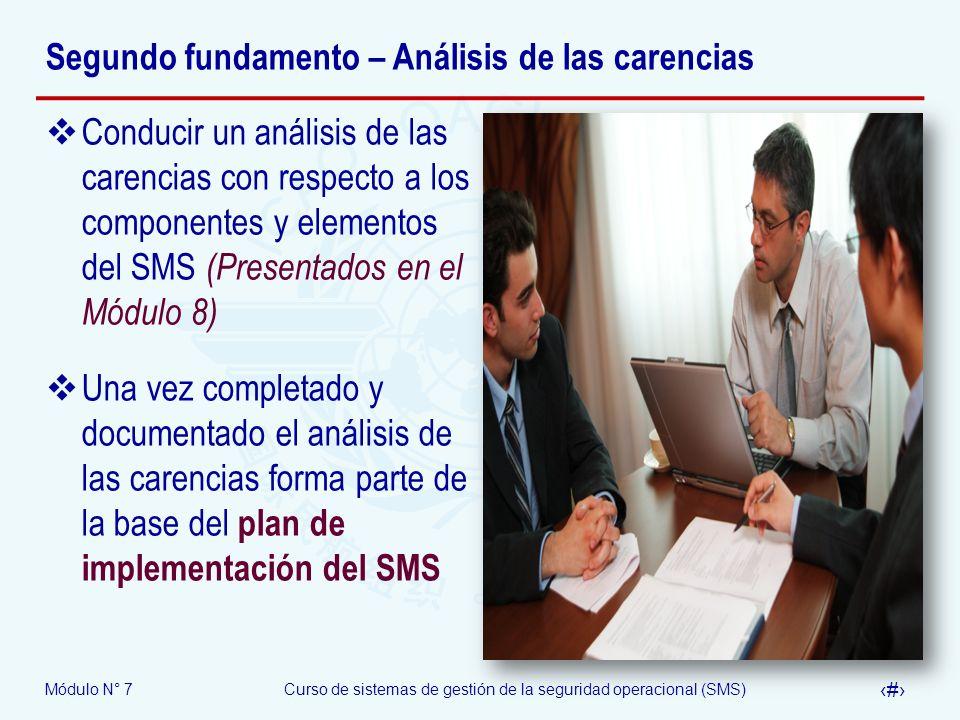Módulo N° 7Curso de sistemas de gestión de la seguridad operacional (SMS) 14 Segundo fundamento – Análisis de las carencias Conducir un análisis de la