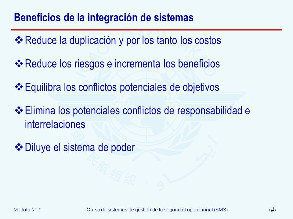 Módulo N° 7Curso de sistemas de gestión de la seguridad operacional (SMS) 19 Beneficios de la integración de sistemas Reduce la duplicación y por los