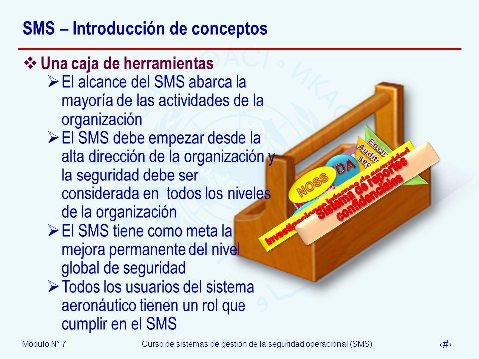 Módulo N° 7Curso de sistemas de gestión de la seguridad operacional (SMS) 17 La calidad en apoyo y asociada con la seguridad El componente gestión de riesgo de seguridad operacional de un SMS – basado en principios de gestión de riesgos de seguridad – resulta en el diseño e implementación de procesos organizacionales y procedimientos para identificar los peligros y controlar/mitigar los riesgos de seguridad en una operación de aviación El componente garantía de la seguridad operacional de un SMS – basado en principios de calidad – provee una aproximación estructurada para controlar que estos procesos y procedimientos de identificación de peligros y control/mitigación de los riesgos de seguridad en las operaciones de aviación funcionan como previsto y, cuando no los alcanzan, mejorarlos