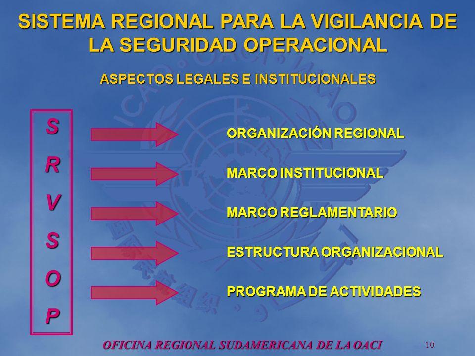 OFICINA REGIONAL SUDAMERICANA DE LA OACI 10 SRVSOP ORGANIZACIÓN REGIONAL MARCO INSTITUCIONAL MARCO REGLAMENTARIO ESTRUCTURA ORGANIZACIONAL PROGRAMA DE ACTIVIDADES SISTEMA REGIONAL PARA LA VIGILANCIA DE LA SEGURIDAD OPERACIONAL ASPECTOS LEGALES E INSTITUCIONALES