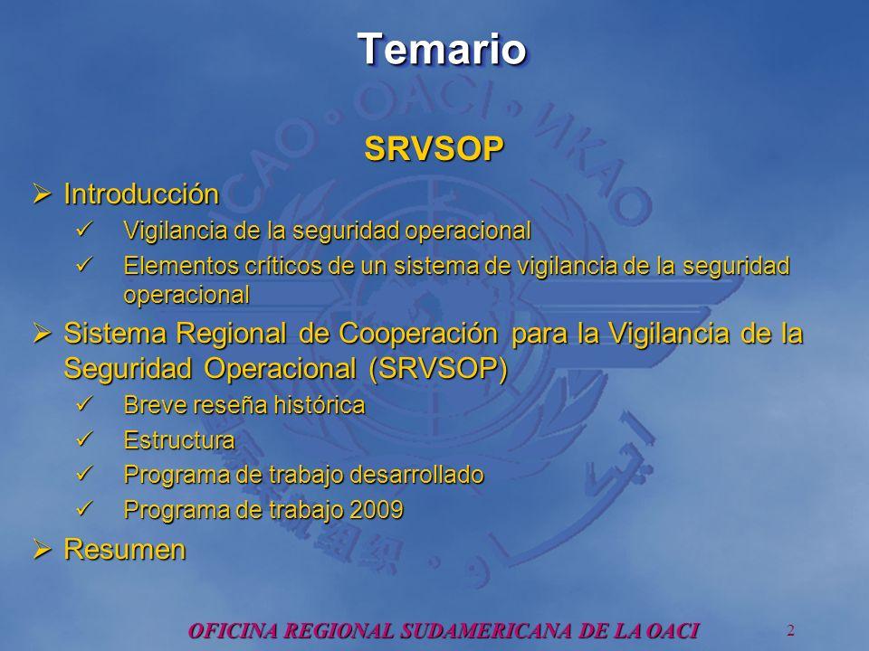 OFICINA REGIONAL SUDAMERICANA DE LA OACI 2 TemarioTemario SRVSOP Introducción Introducción Vigilancia de la seguridad operacional Vigilancia de la seguridad operacional Elementos críticos de un sistema de vigilancia de la seguridad operacional Elementos críticos de un sistema de vigilancia de la seguridad operacional Sistema Regional de Cooperación para la Vigilancia de la Seguridad Operacional (SRVSOP) Sistema Regional de Cooperación para la Vigilancia de la Seguridad Operacional (SRVSOP) Breve reseña histórica Breve reseña histórica Estructura Estructura Programa de trabajo desarrollado Programa de trabajo desarrollado Programa de trabajo 2009 Programa de trabajo 2009 Resumen Resumen