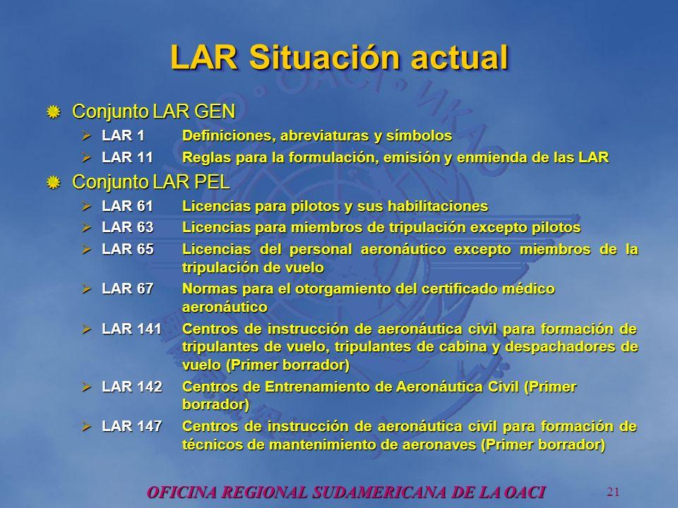 OFICINA REGIONAL SUDAMERICANA DE LA OACI 21 LAR Situación actual Conjunto LAR GEN LAR 1 Definiciones, abreviaturas y símbolos LAR 1 Definiciones, abreviaturas y símbolos LAR 11Reglas para la formulación, emisión y enmienda de las LAR LAR 11Reglas para la formulación, emisión y enmienda de las LAR Conjunto LAR PEL LAR 61Licencias para pilotos y sus habilitaciones LAR 61Licencias para pilotos y sus habilitaciones LAR 63Licencias para miembros de tripulación excepto pilotos LAR 63Licencias para miembros de tripulación excepto pilotos LAR 65Licencias del personal aeronáutico excepto miembros de la tripulación de vuelo LAR 65Licencias del personal aeronáutico excepto miembros de la tripulación de vuelo LAR 67Normas para el otorgamiento del certificado médico aeronáutico LAR 67Normas para el otorgamiento del certificado médico aeronáutico LAR 141Centros de instrucción de aeronáutica civil para formación de tripulantes de vuelo, tripulantes de cabina y despachadores de vuelo (Primer borrador) LAR 141Centros de instrucción de aeronáutica civil para formación de tripulantes de vuelo, tripulantes de cabina y despachadores de vuelo (Primer borrador) LAR 142Centros de Entrenamiento de Aeronáutica Civil (Primer borrador) LAR 142Centros de Entrenamiento de Aeronáutica Civil (Primer borrador) LAR 147Centros de instrucción de aeronáutica civil para formación de técnicos de mantenimiento de aeronaves (Primer borrador) LAR 147Centros de instrucción de aeronáutica civil para formación de técnicos de mantenimiento de aeronaves (Primer borrador)