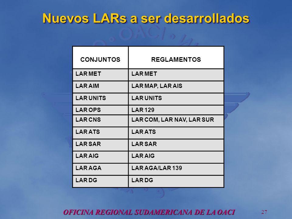 OFICINA REGIONAL SUDAMERICANA DE LA OACI 27 Nuevos LARs a ser desarrollados CONJUNTOSREGLAMENTOS LAR MET LAR AIMLAR MAP, LAR AIS LAR UNITS LAR OPSLAR 129 LAR CNSLAR COM, LAR NAV, LAR SUR LAR ATS LAR SAR LAR AIG LAR AGALAR AGA/LAR 139 LAR DG