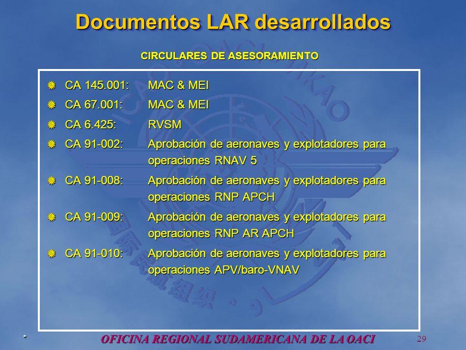 OFICINA REGIONAL SUDAMERICANA DE LA OACI 29 Documentos LAR desarrollados CA 145.001:MAC & MEI CA 67.001:MAC & MEI CA 6.425:RVSM CA 91-002: Aprobación de aeronaves y explotadores para operaciones RNAV 5 CA 91-008: Aprobación de aeronaves y explotadores para operaciones RNP APCH CA 91-009: Aprobación de aeronaves y explotadores para operaciones RNP AR APCH CA 91-010: Aprobación de aeronaves y explotadores para operaciones APV/baro-VNAV CIRCULARES DE ASESORAMIENTO *
