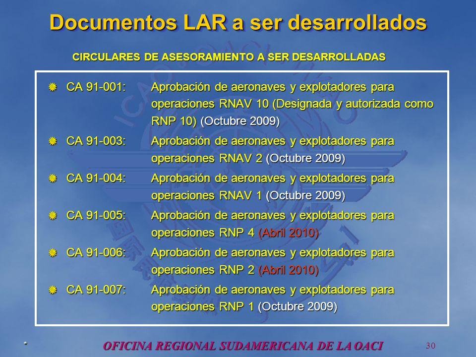 OFICINA REGIONAL SUDAMERICANA DE LA OACI 30 Documentos LAR a ser desarrollados CA 91-001: Aprobación de aeronaves y explotadores para operaciones RNAV 10 (Designada y autorizada como RNP 10) (Octubre 2009) CA 91-003: Aprobación de aeronaves y explotadores para operaciones RNAV 2 (Octubre 2009) CA 91-004: Aprobación de aeronaves y explotadores para operaciones RNAV 1 (Octubre 2009) CA 91-005: Aprobación de aeronaves y explotadores para operaciones RNP 4 (Abril 2010) CA 91-006: Aprobación de aeronaves y explotadores para operaciones RNP 2 (Abril 2010) CA 91-007: Aprobación de aeronaves y explotadores para operaciones RNP 1 (Octubre 2009) CIRCULARES DE ASESORAMIENTO A SER DESARROLLADAS *