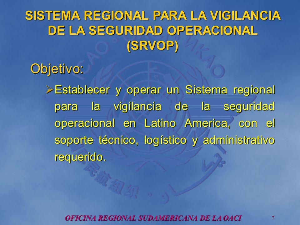 OFICINA REGIONAL SUDAMERICANA DE LA OACI 8 PROYECTO REGIONAL DE COOPERACION TECNICA RLA/95/003 Las autoridades de aviación civil acordaron proporcionar asistencia a los Estados con respecto a asuntos de seguridad operacional y crearon el Proyecto RLA/95/003 como un primer paso hacia el establecimiento de un mecanismo regional multinacional (Reunión RAAC/5, Cuzco, Perú, 5-7 junio 1996).