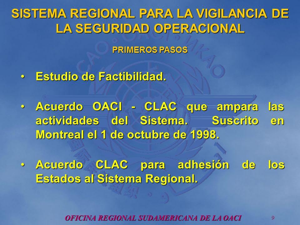 OFICINA REGIONAL SUDAMERICANA DE LA OACI 9 Estudio de Factibilidad.Estudio de Factibilidad.