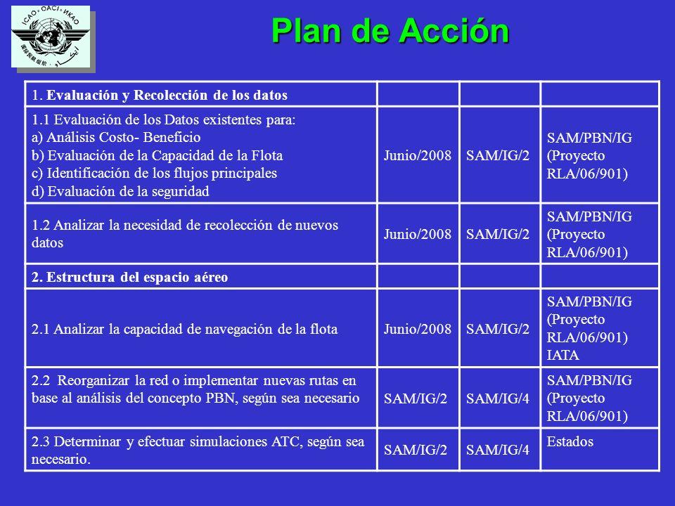 Plan de Acción Plan de Acción 1.