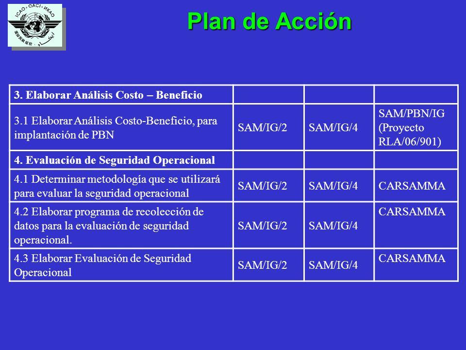 Plan de Acción Plan de Acción 3. Elaborar Análisis Costo – Beneficio 3.1 Elaborar Análisis Costo-Beneficio, para implantación de PBN SAM/IG/2SAM/IG/4