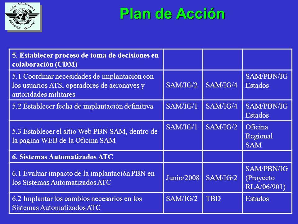 Plan de Acción Plan de Acción 5.