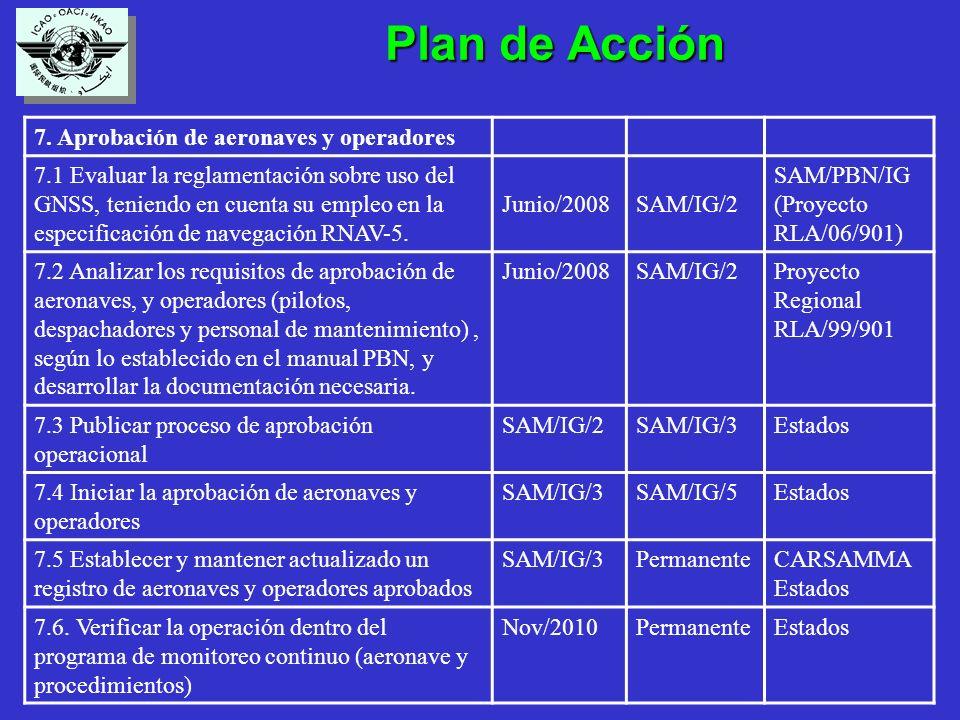 Plan de Acción Plan de Acción 7.