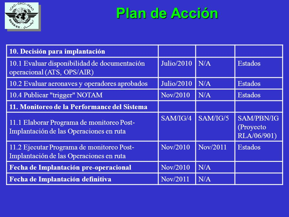 Plan de Acción Plan de Acción 10.