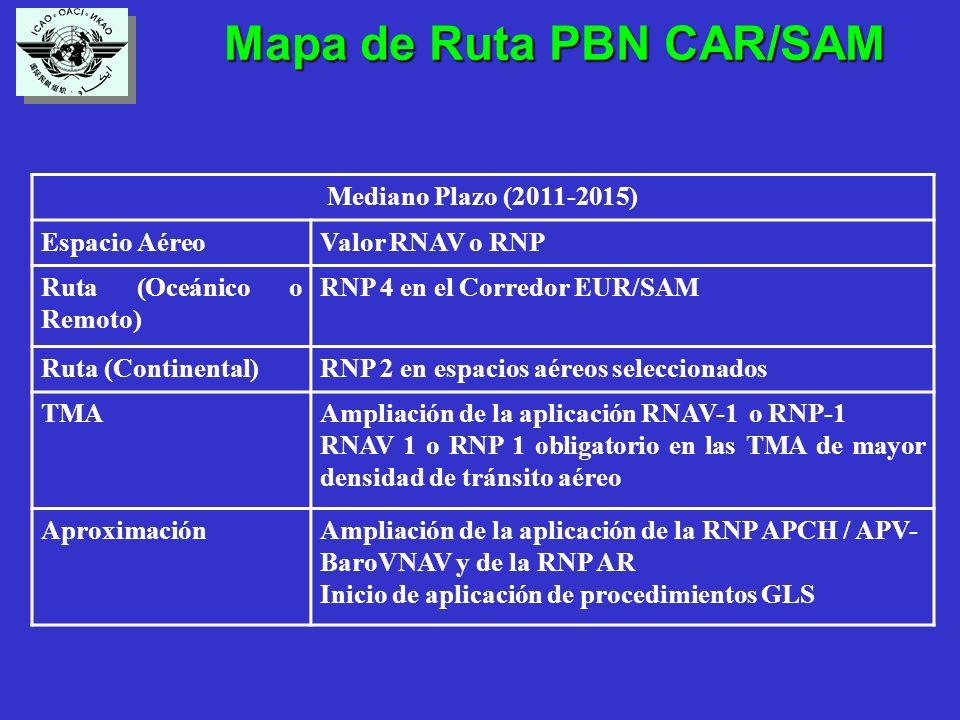 Mapa de Ruta PBN CAR/SAM Mapa de Ruta PBN CAR/SAM Mediano Plazo (2011-2015) Espacio AéreoValor RNAV o RNP Ruta (Oceánico o Remoto) RNP 4 en el Corredor EUR/SAM Ruta (Continental)RNP 2 en espacios aéreos seleccionados TMAAmpliación de la aplicación RNAV-1 o RNP-1 RNAV 1 o RNP 1 obligatorio en las TMA de mayor densidad de tránsito aéreo AproximaciónAmpliación de la aplicación de la RNP APCH / APV- BaroVNAV y de la RNP AR Inicio de aplicación de procedimientos GLS