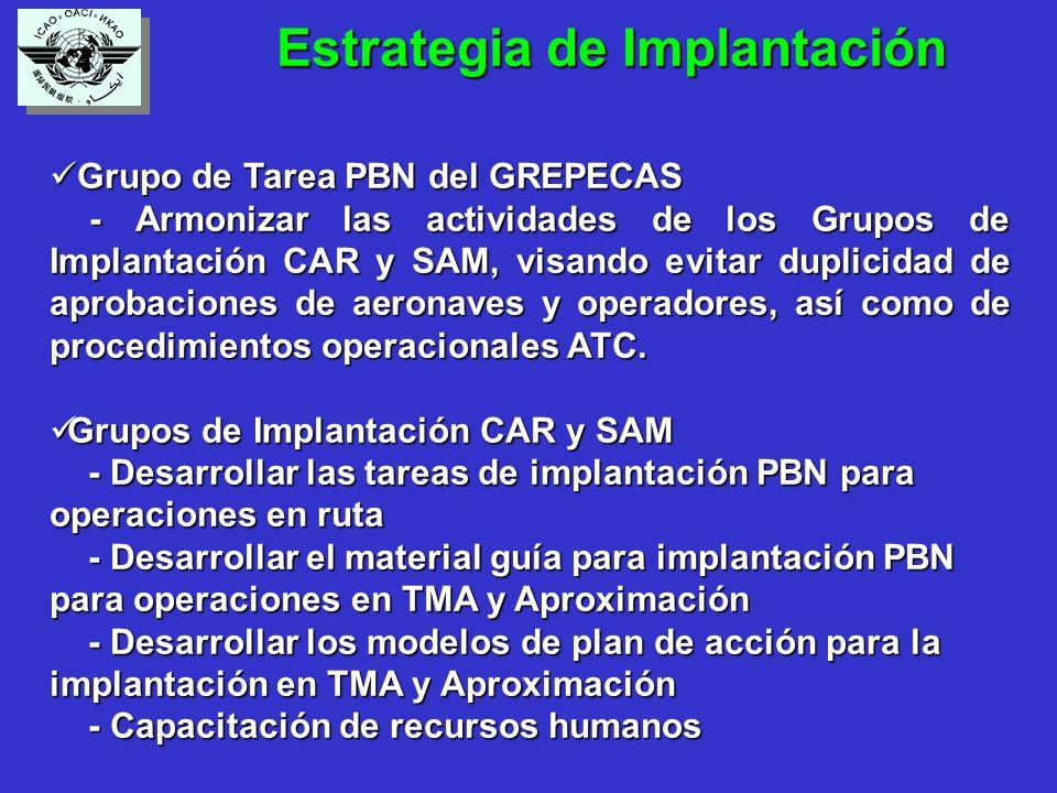 Estrategia de Implantación Estrategia de Implantación Grupo de Tarea PBN del GREPECAS Grupo de Tarea PBN del GREPECAS - Armonizar las actividades de los Grupos de Implantación CAR y SAM, visando evitar duplicidad de aprobaciones de aeronaves y operadores, así como de procedimientos operacionales ATC.