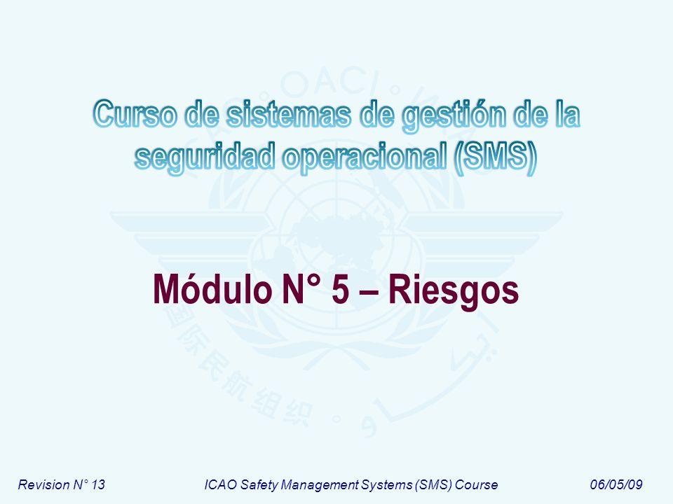 Módulo N° 5Curso de sistemas de gestión de la seguridad operacional (SMS) 12 Segundo fundamento – Probabilidad del riesgo … preguntas tales como ¿Cuánto personal operativo o de mantenimiento debe observar el o los procedimientos en cuestión.