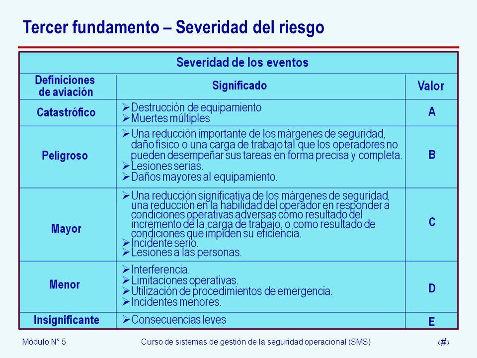 Módulo N° 5Curso de sistemas de gestión de la seguridad operacional (SMS) 18 Tercer fundamento – Severidad del riesgo