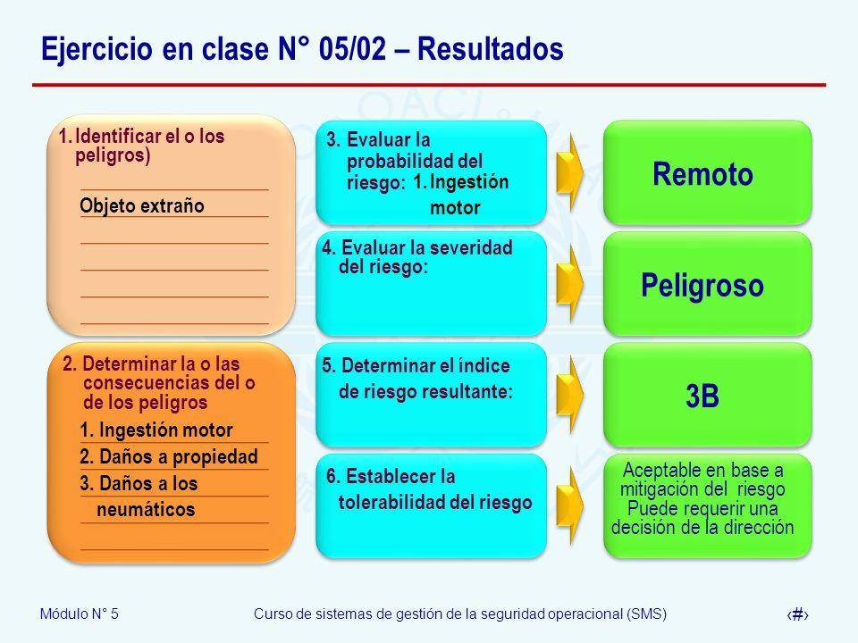 Módulo N° 5Curso de sistemas de gestión de la seguridad operacional (SMS) 35 Ejercicio en clase N° 05/02 – Resultados 1.Identificar el o los peligros) 2.