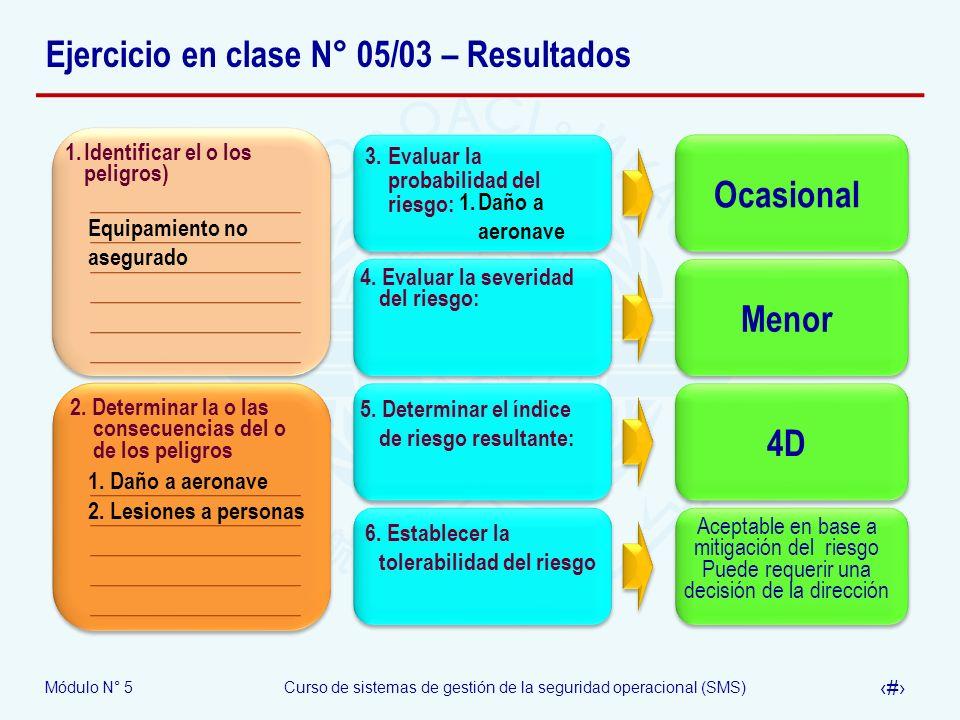 Módulo N° 5Curso de sistemas de gestión de la seguridad operacional (SMS) 37 Ejercicio en clase N° 05/03 – Resultados 1.Identificar el o los peligros) 2.