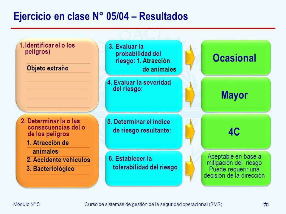 Módulo N° 5Curso de sistemas de gestión de la seguridad operacional (SMS) 39 Ejercicio en clase N° 05/04 – Resultados 1.Identificar el o los peligros) 2.