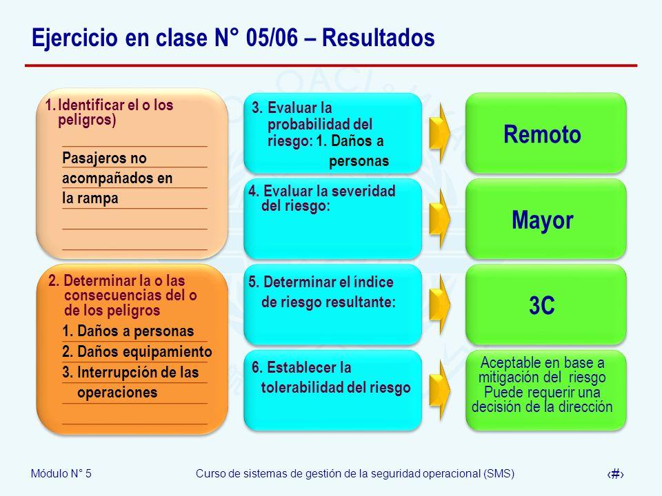 Módulo N° 5Curso de sistemas de gestión de la seguridad operacional (SMS) 43 Ejercicio en clase N° 05/06 – Resultados 1.Identificar el o los peligros) 2.