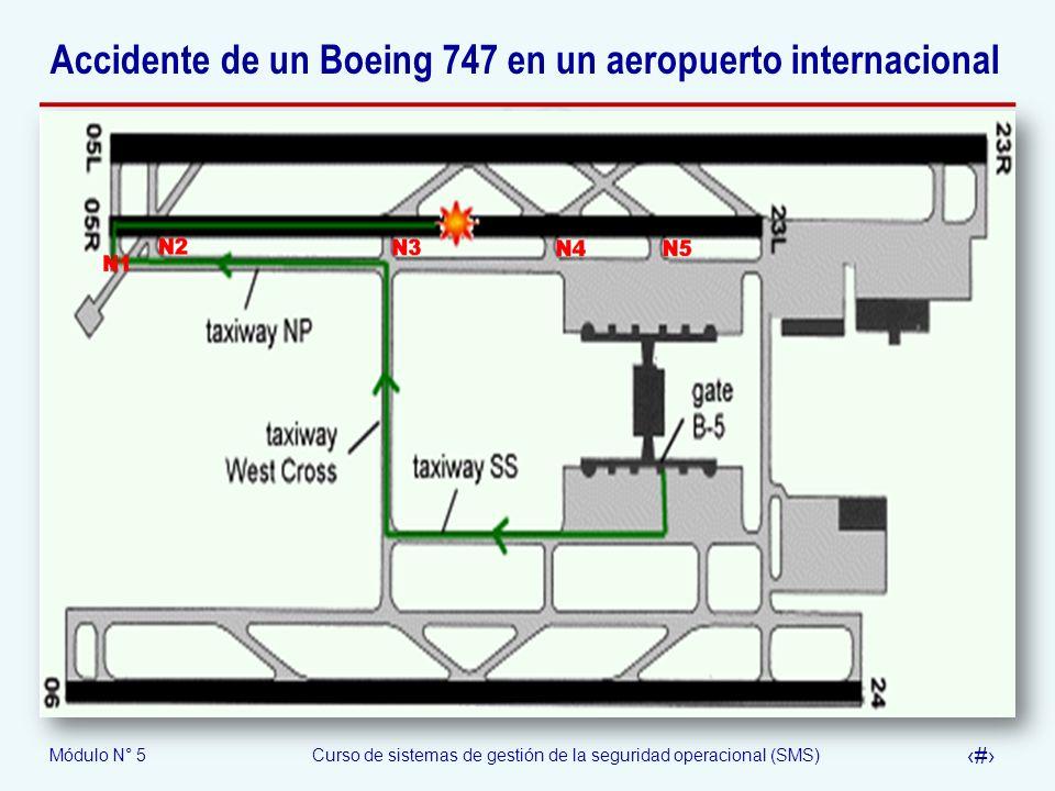 Módulo N° 5Curso de sistemas de gestión de la seguridad operacional (SMS) 56 Accidente de un Boeing 747 en un aeropuerto internacional