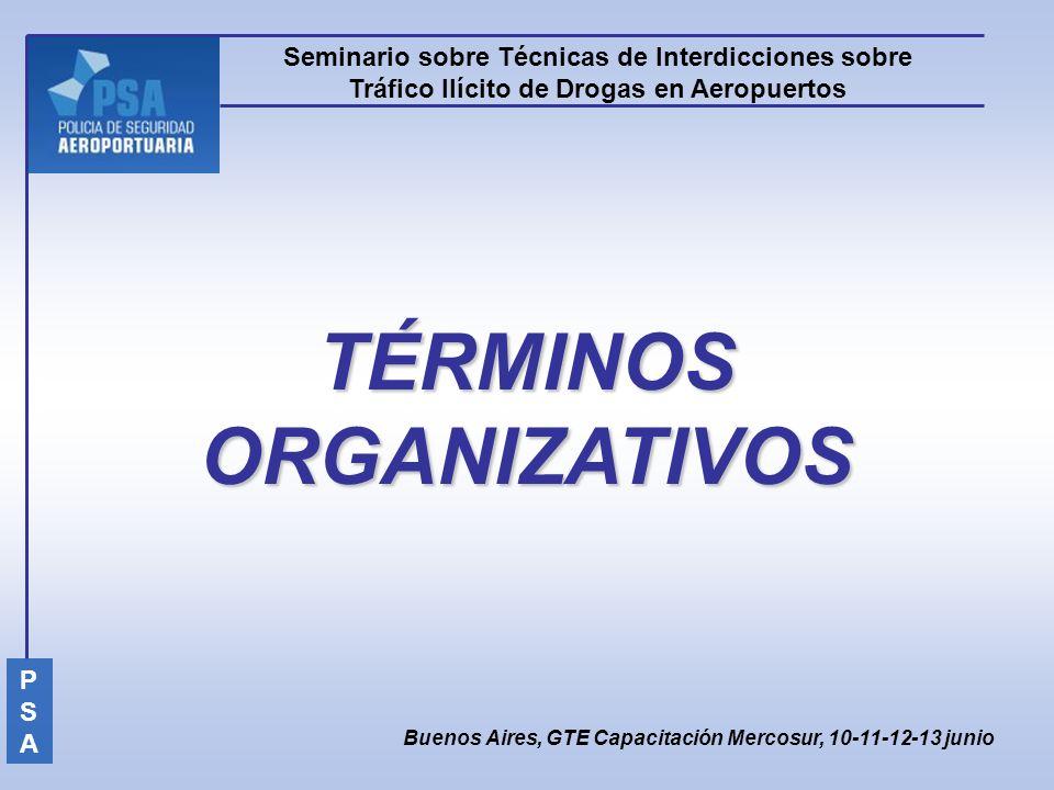 PSAPSA Seminario sobre Técnicas de Interdicciones sobre Tráfico Ilícito de Drogas en Aeropuertos Buenos Aires, GTE Capacitación Mercosur, 10-11-12-13